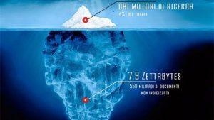 deep-web-iceberg