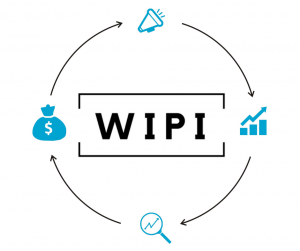 wipi-crediti-background-automatici